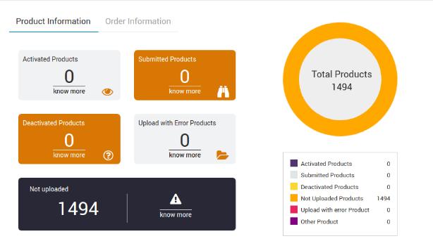 Newegg Shopify Integration